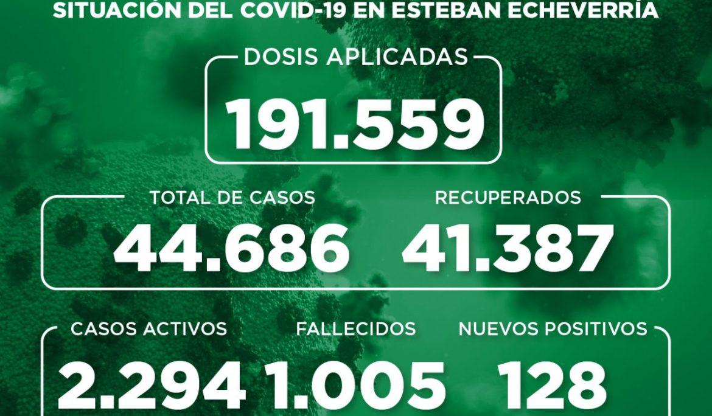 Informe N° 947   SITUACIÓN DEL COVID-19 EN ESTEBAN ECHEVERRÍA