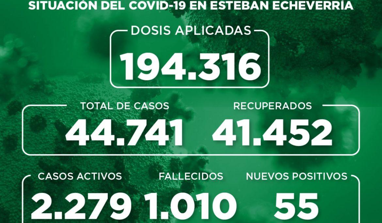 Informe N° 948   SITUACIÓN DEL COVID-19 EN ESTEBAN ECHEVERRÍA