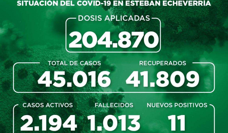 Informe N° 952 | SITUACIÓN DEL COVID-19 EN ESTEBAN ECHEVERRÍA