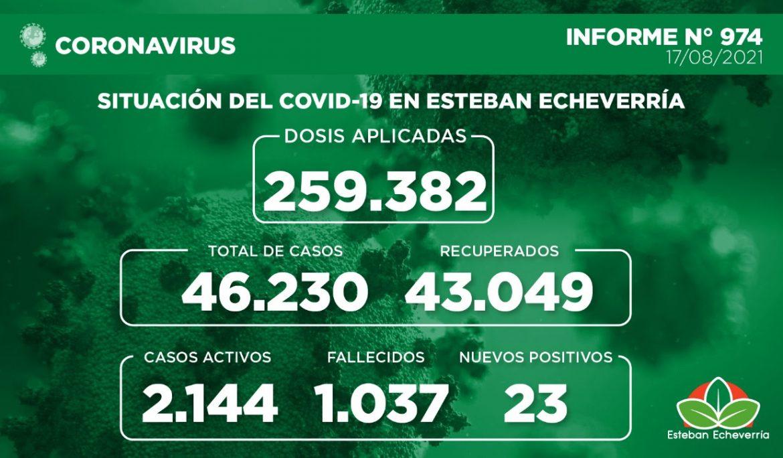 Informe N° 974 | SITUACIÓN DEL COVID-19 EN ESTEBAN ECHEVERRÍA