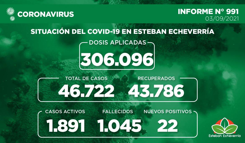 Informe N° 991 | SITUACIÓN DEL COVID-19 EN ESTEBAN ECHEVERRÍA