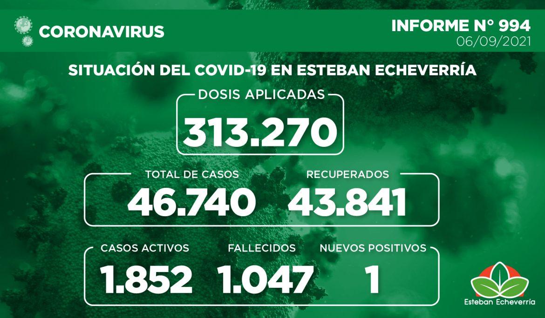 Informe N° 994 | SITUACIÓN DEL COVID-19 EN ESTEBAN ECHEVERRÍA