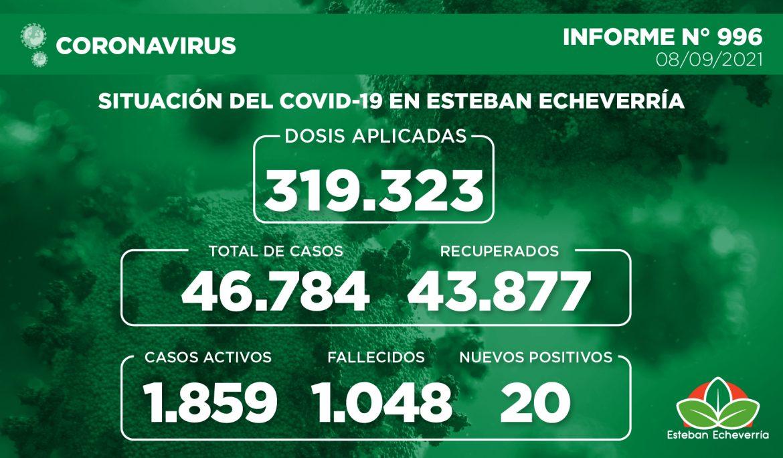 Informe N° 996 | SITUACIÓN DEL COVID-19 EN ESTEBAN ECHEVERRÍA