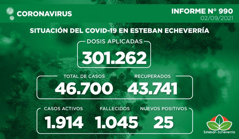 Informe N° 990 | SITUACIÓN DEL COVID-19 EN ESTEBAN ECHEVERRÍA