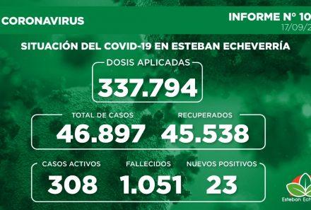 Informe N° 1005   SITUACIÓN DEL COVID-19 EN ESTEBAN ECHEVERRÍA