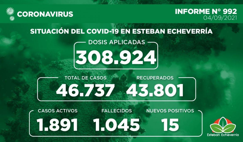 Informe N° 992 | SITUACIÓN DEL COVID-19 EN ESTEBAN ECHEVERRÍA