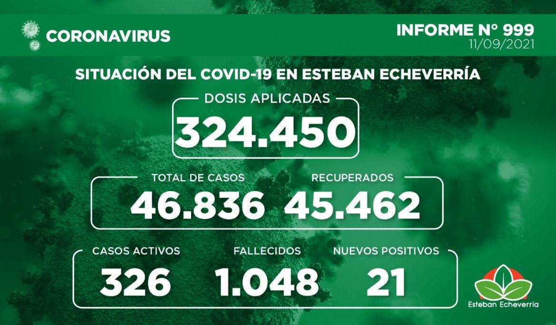 Informe N° 999 | SITUACIÓN DEL COVID-19 EN ESTEBAN ECHEVERRÍA