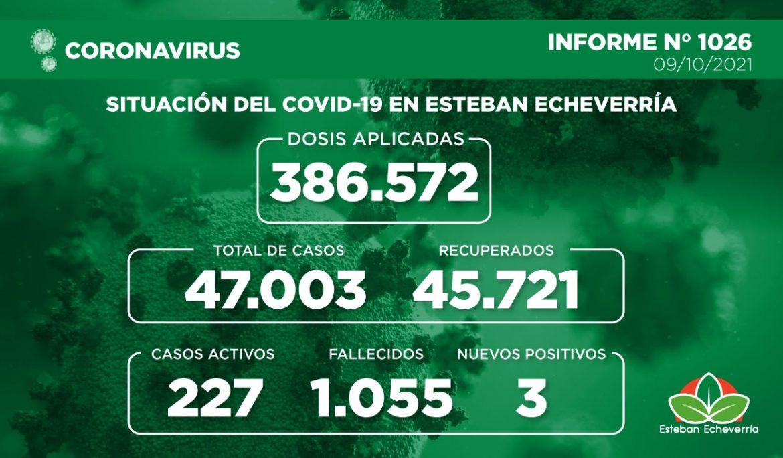 Informe N° 1026   SITUACIÓN DEL COVID-19 EN ESTEBAN ECHEVERRÍA